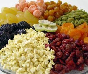 Сухофруктовая диета (Диета Сухофрукты) фото